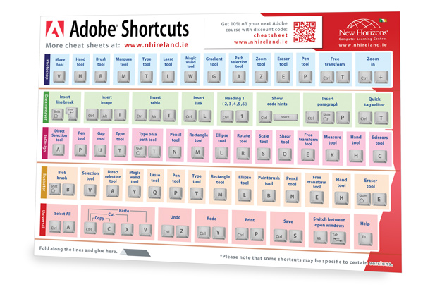Adobe Creative Suite Cheat Sheet