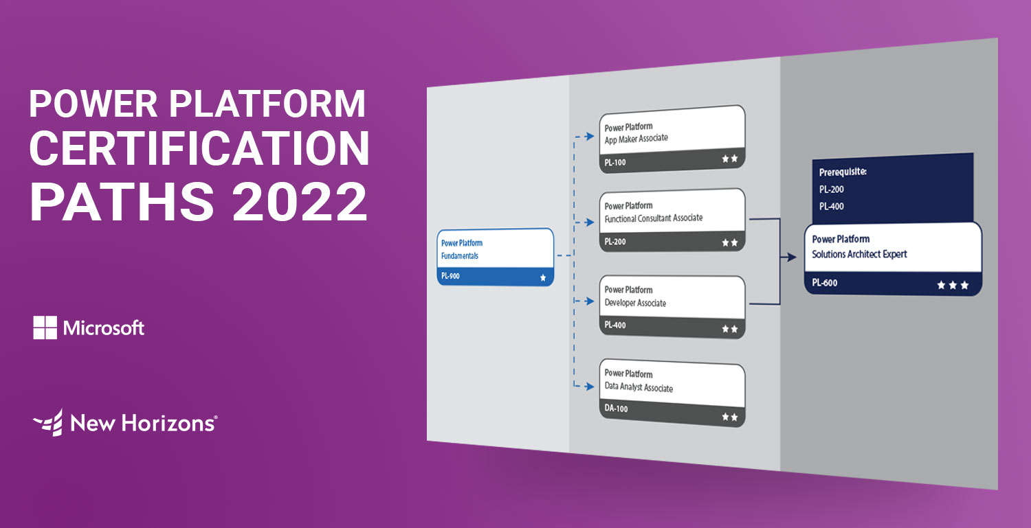 Power-Platform-Certifications-Preview